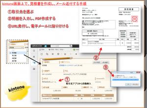 kintone見積書PDF作成からメールURL発行