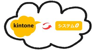 kintone-system0使い方動画