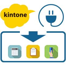 kintoneアプリにプラグインを入れて利用