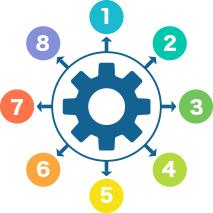 申請番号および承認番号の自動採番