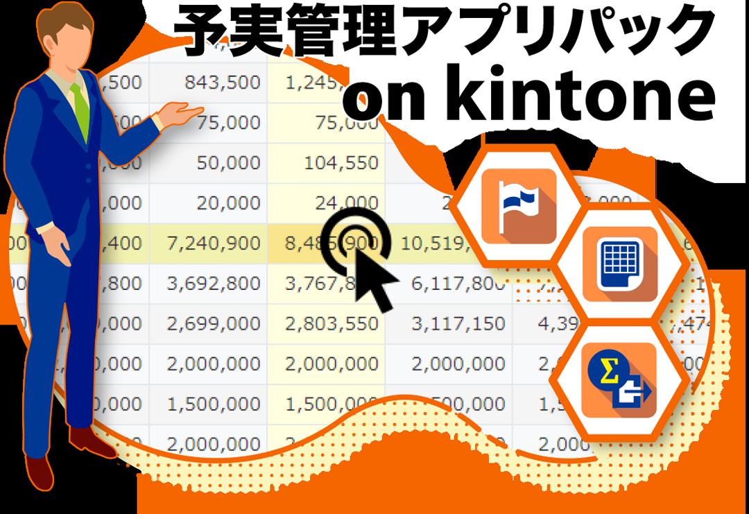 予実管理kintoneアプリ