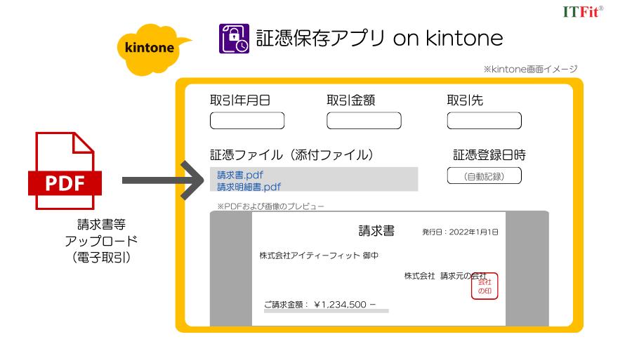 証憑保存アプリ on kintone